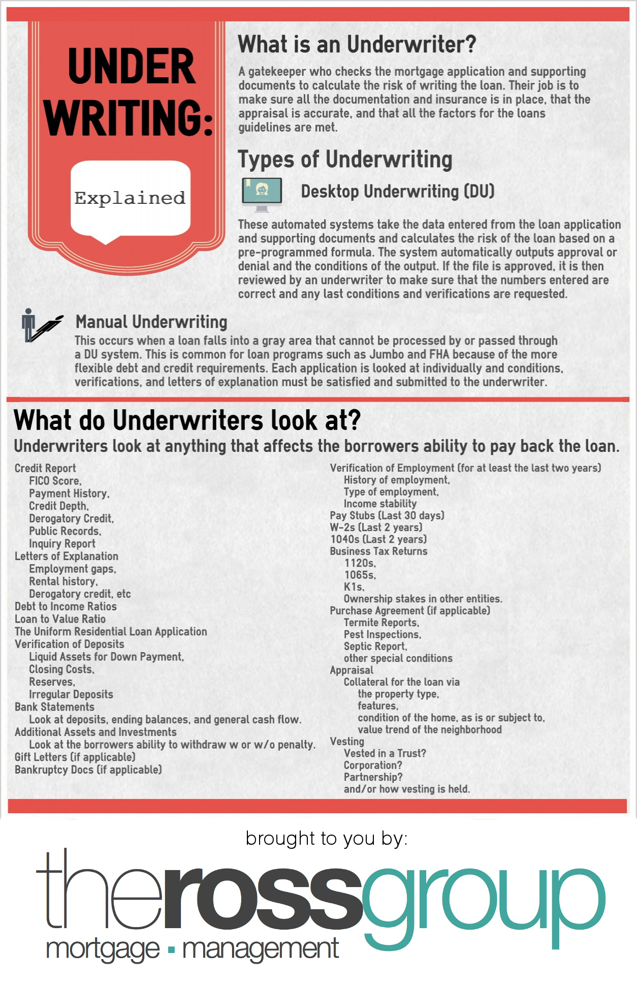 Underwriting Explained